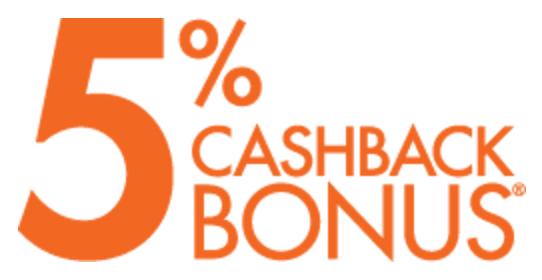 Psa Activate Your 5 Bonus Categories For 2019 Q1 Now Us Credit